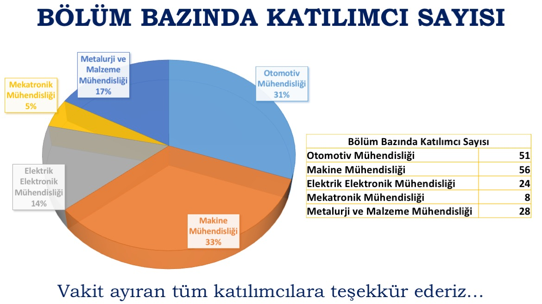 Anket 2